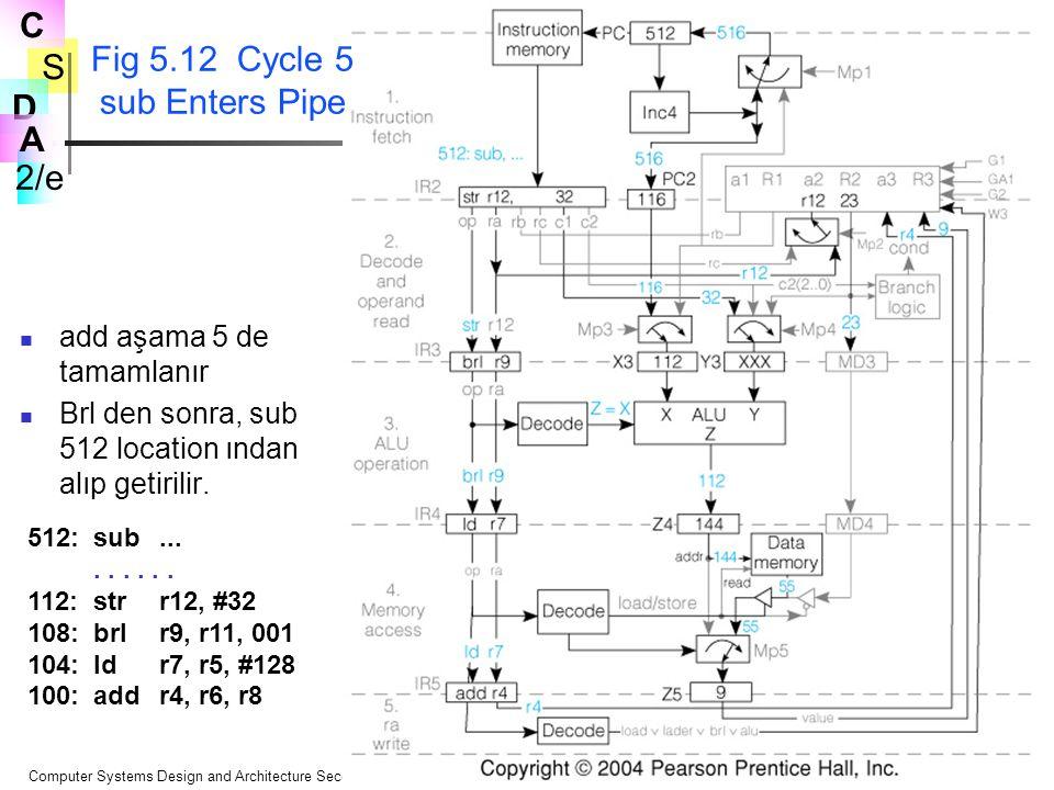 S 2/e C D A Computer Systems Design and Architecture Second Edition© 2004 Prentice Hall add aşama 5 de tamamlanır Brl den sonra, sub 512 location ında