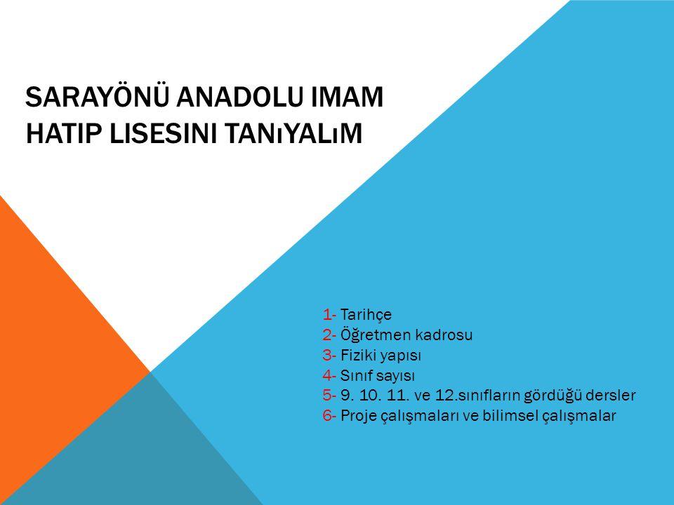 SARAYÖNÜ ANADOLU IMAM HATIP LISESINI TANıYALıM 1- Tarihçe 2- Öğretmen kadrosu 3- Fiziki yapısı 4- Sınıf sayısı 5- 9. 10. 11. ve 12.sınıfların gördüğü