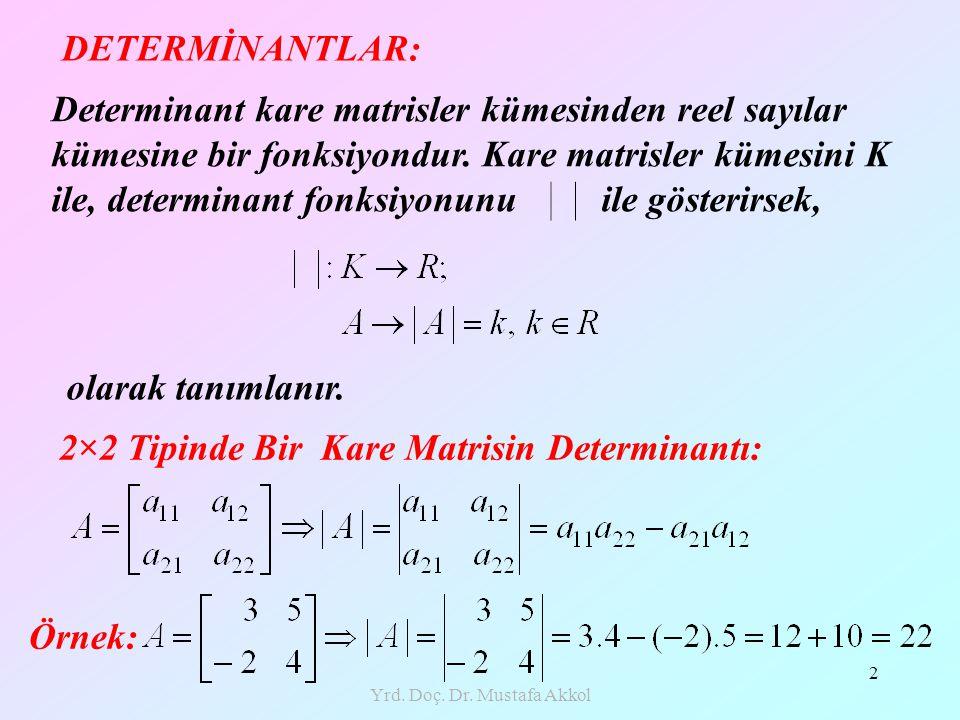 Yrd. Doç. Dr. Mustafa Akkol 2 DETERMİNANTLAR: Determinant kare matrisler kümesinden reel sayılar kümesine bir fonksiyondur. Kare matrisler kümesini K