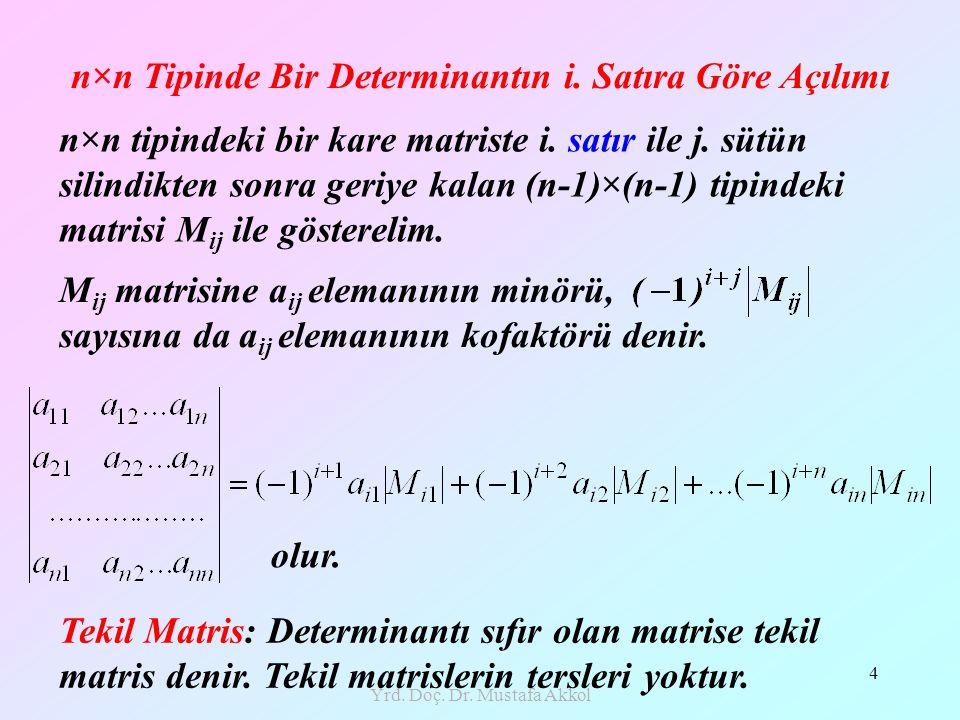 Yrd. Doç. Dr. Mustafa Akkol 4 n×n Tipinde Bir Determinantın i. Satıra Göre Açılımı n×n tipindeki bir kare matriste i. satır ile j. sütün silindikten s