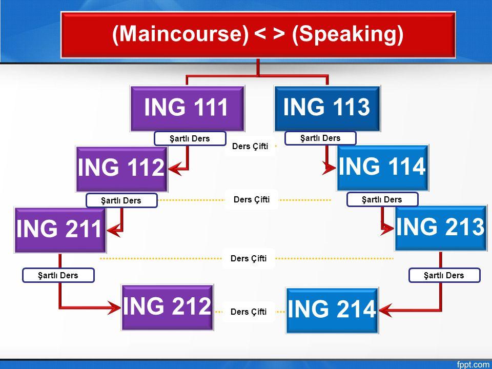 (Maincourse) (Speaking) ING 111 ING 112 ING 211 ING 212 ING 113 ING 114 ING 213 ING 214 Ders Çifti Şartlı Ders