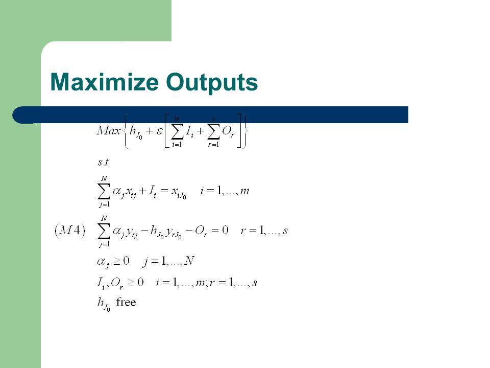 Maximize Outputs
