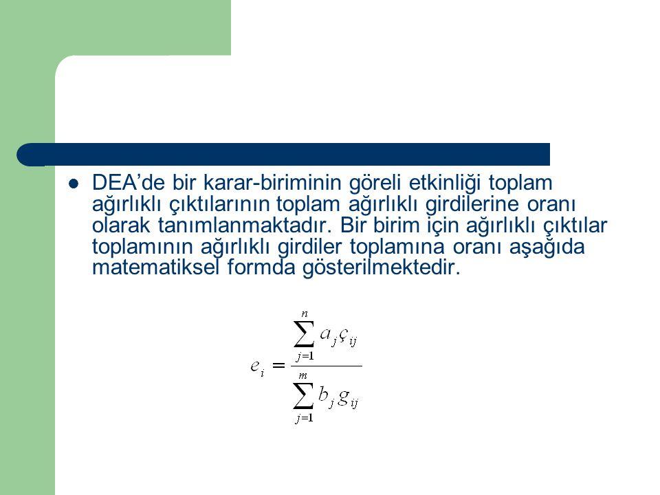 DEA'de bir karar-biriminin göreli etkinliği toplam ağırlıklı çıktılarının toplam ağırlıklı girdilerine oranı olarak tanımlanmaktadır. Bir birim için a