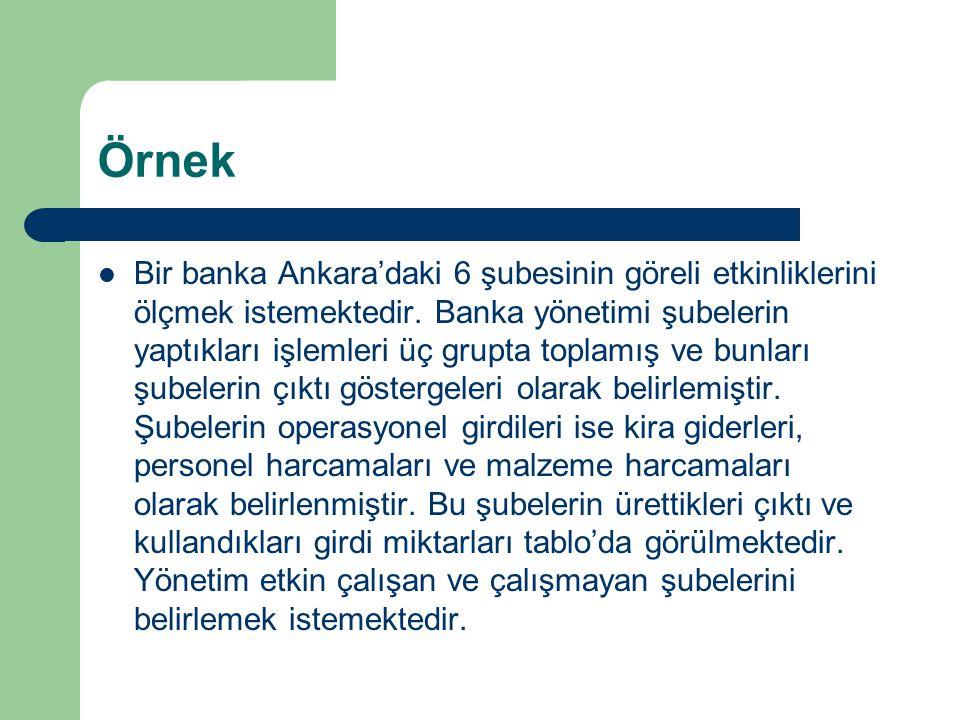 Örnek Bir banka Ankara'daki 6 şubesinin göreli etkinliklerini ölçmek istemektedir. Banka yönetimi şubelerin yaptıkları işlemleri üç grupta toplamış ve