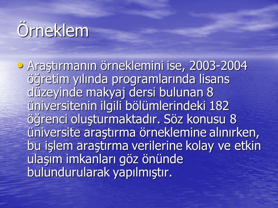 Evren Bu araştırmanın evrenini, Türkiye'de programlarında lisans düzeyinde makyaj dersi bulunan 14 üniversitedeki öğrenciler oluşturmaktadır. Bu araşt