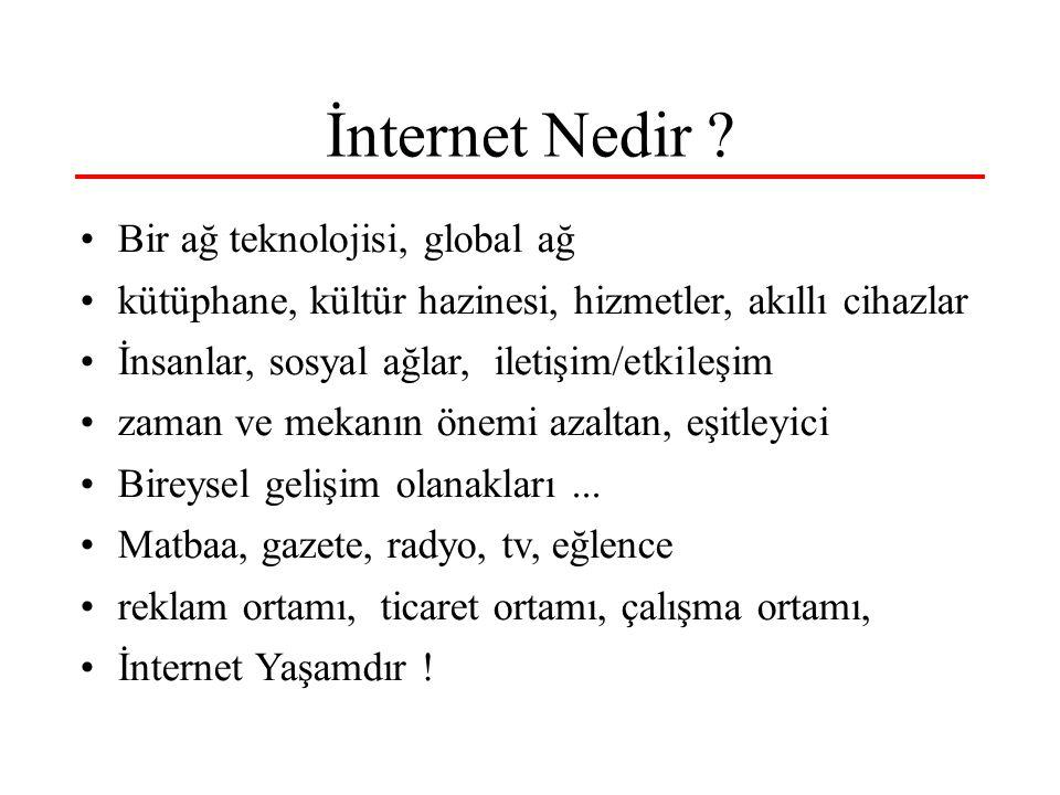 İnternet Nedir ? Bir ağ teknolojisi, global ağ kütüphane, kültür hazinesi, hizmetler, akıllı cihazlar İnsanlar, sosyal ağlar, iletişim/etkileşim zaman