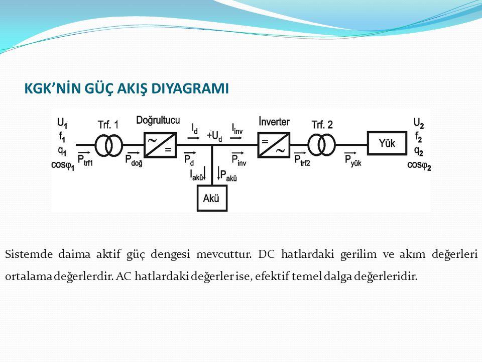 KGK'NİN GÜÇ AKIŞ DIYAGRAMI Sistemde daima aktif güç dengesi mevcuttur. DC hatlardaki gerilim ve akım değerleri ortalama değerlerdir. AC hatlardaki değ