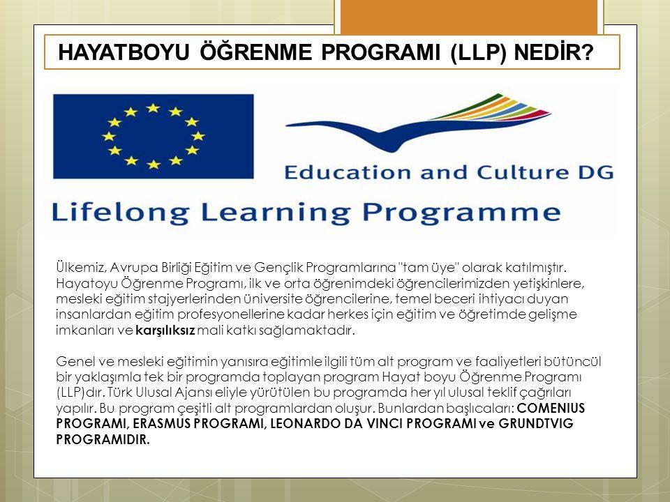 HAYATBOYU ÖĞRENME PROGRAMI (LLP) NEDİR? Ülkemiz, Avrupa Birliği Eğitim ve Gençlik Programlarına