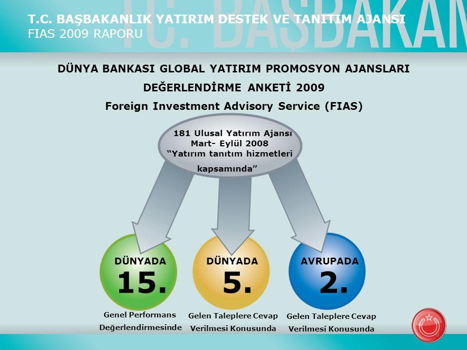 T.C. BAŞBAKANLIK YATIRIM DESTEK VE TANITIM AJANSI FIAS 2009 RAPORU DÜNYA BANKASI GLOBAL YATIRIM PROMOSYON AJANSLARI DEĞERLENDİRME ANKETİ 2009 Foreign