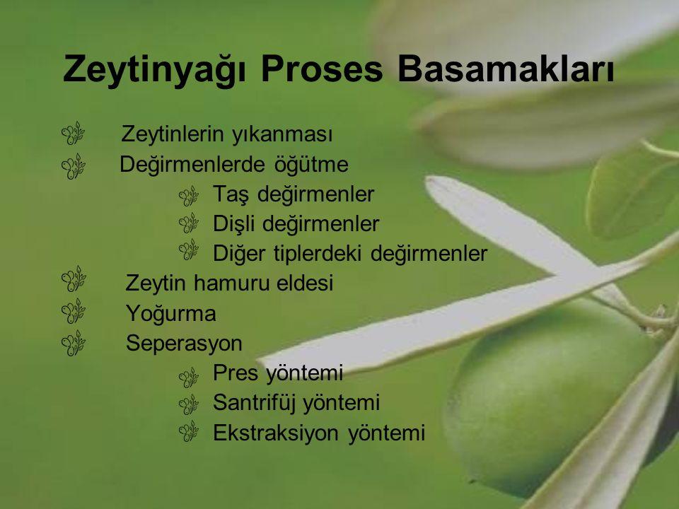 Zeytinyağı Proses Basamakları Zeytinlerin yıkanması Değirmenlerde öğütme Taş değirmenler Dişli değirmenler Diğer tiplerdeki değirmenler Zeytin hamuru