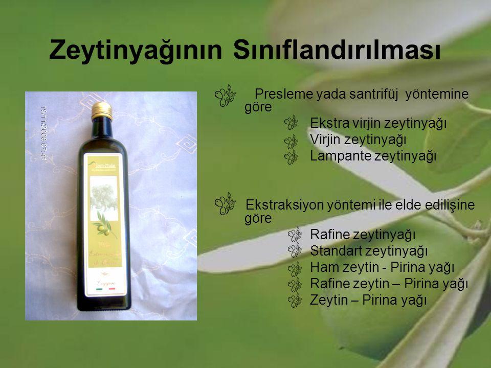 Zeytinyağının Sınıflandırılması Presleme yada santrifüj yöntemine göre Ekstra virjin zeytinyağı Virjin zeytinyağı Lampante zeytinyağı Ekstraksiyon yön