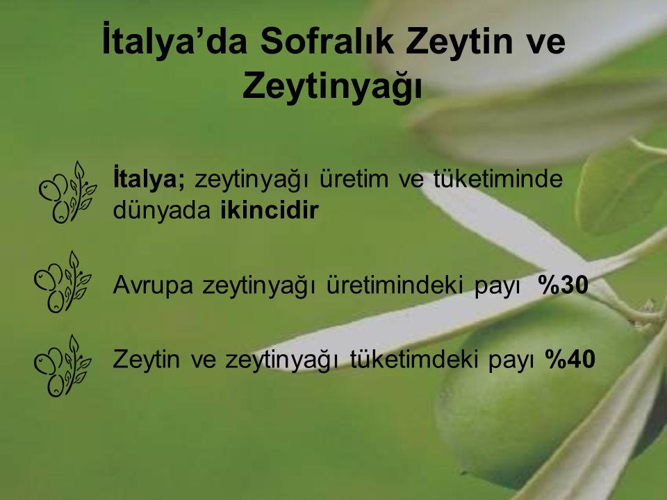 İtalya'da Sofralık Zeytin ve Zeytinyağı İtalya; zeytinyağı üretim ve tüketiminde dünyada ikincidir Avrupa zeytinyağı üretimindeki payı %30 Zeytin ve z