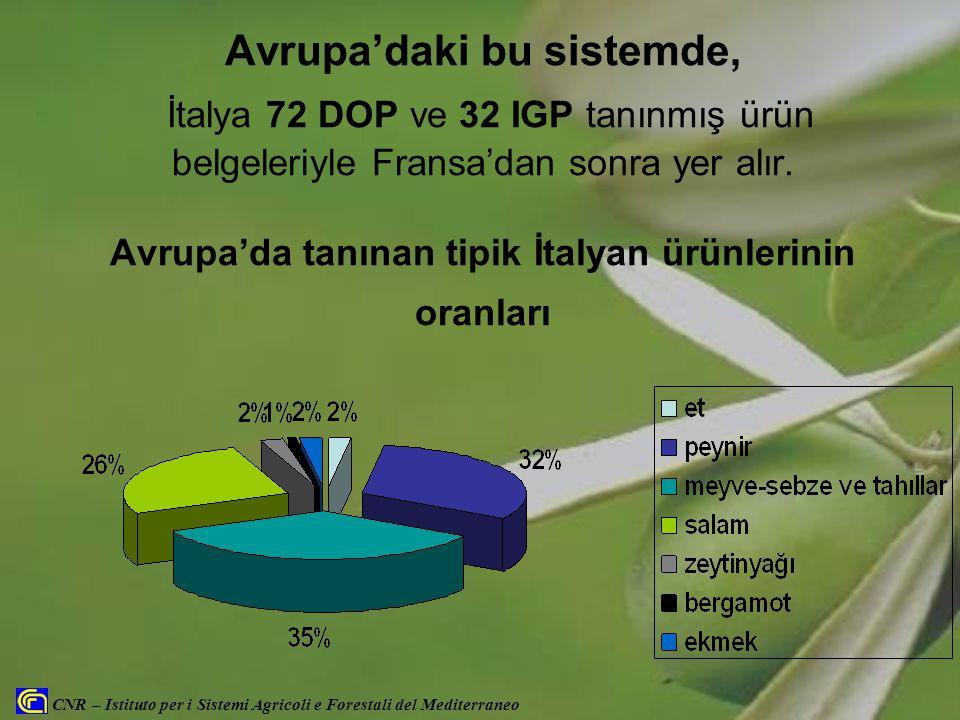 Avrupa'daki bu sistemde, İtalya 72 DOP ve 32 IGP tanınmış ürün belgeleriyle Fransa'dan sonra yer alır. Avrupa'da tanınan tipik İtalyan ürünlerinin ora