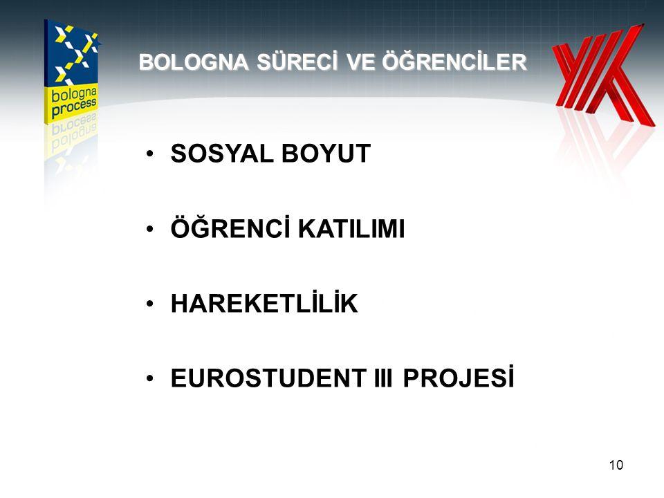 10 BOLOGNA SÜRECİ VE ÖĞRENCİLER SOSYAL BOYUT ÖĞRENCİ KATILIMI HAREKETLİLİK EUROSTUDENT III PROJESİ