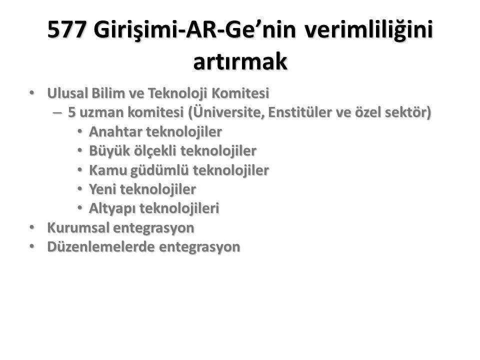 577 Girişimi-AR-Ge'nin verimliliğini artırmak Ulusal Bilim ve Teknoloji Komitesi Ulusal Bilim ve Teknoloji Komitesi – 5 uzman komitesi (Üniversite, En