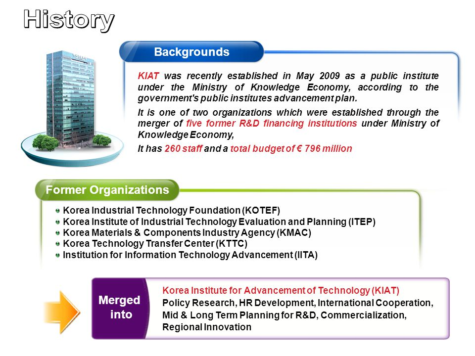 Korea Industrial Technology Foundation (KOTEF) Korea Institute of Industrial Technology Evaluation and Planning (ITEP) Korea Materials & Components In