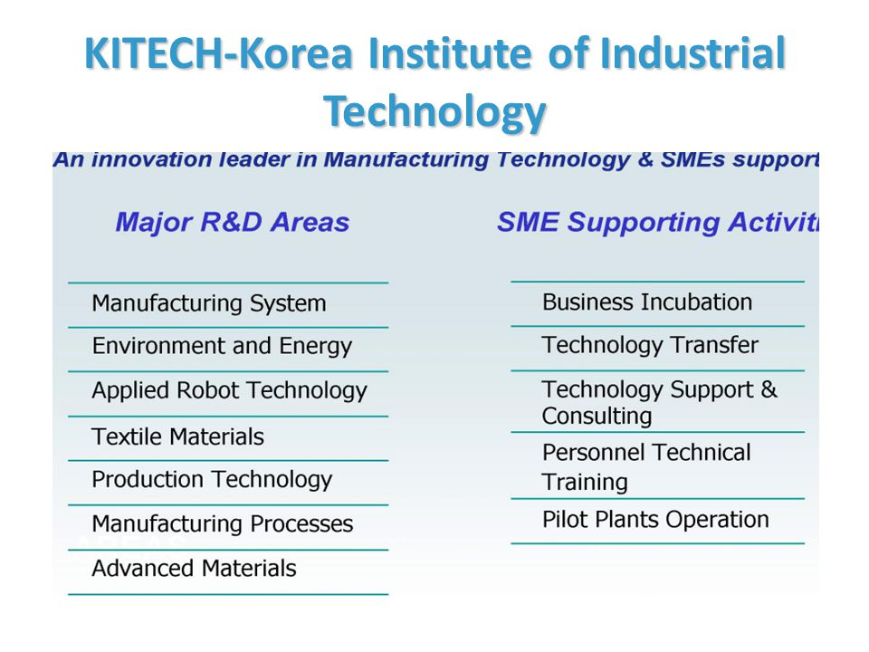 KITECH-Korea Institute of Industrial Technology