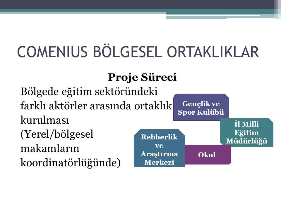 COMENIUS BÖLGESEL ORTAKLIKLAR Proje Süreci Bölgede eğitim sektöründeki farklı aktörler arasında ortaklık kurulması (Yerel/bölgesel makamların koordina