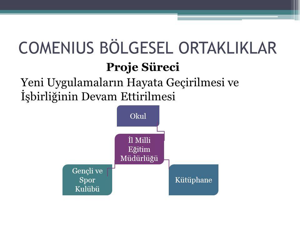COMENIUS BÖLGESEL ORTAKLIKLAR Proje Süreci Yeni Uygulamaların Hayata Geçirilmesi ve İşbirliğinin Devam Ettirilmesi İl Milli Eğitim Müdürlüğü Gençli ve