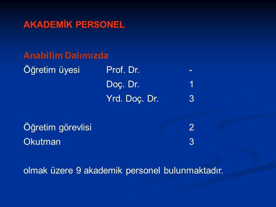 AKADEMİK PERSONEL Anabilim Dalımızda Öğretim üyesi Prof. Dr.- Doç. Dr.1 Yrd. Doç. Dr.3 Öğretim görevlisi2 Okutman3 olmak üzere 9 akademik personel bul