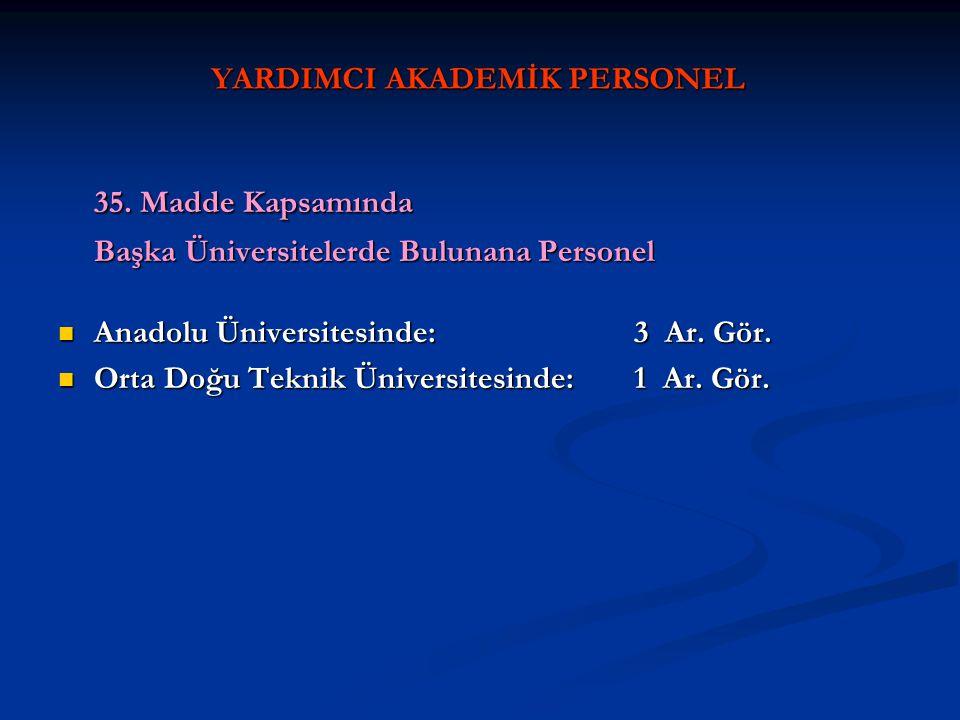 YARDIMCI AKADEMİK PERSONEL 35. Madde Kapsamında Başka Üniversitelerde Bulunana Personel Anadolu Üniversitesinde: 3 Ar. Gör. Anadolu Üniversitesinde: 3