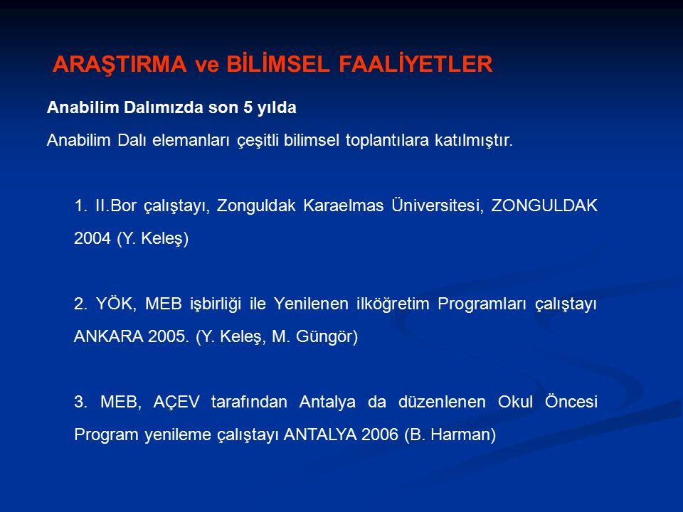 ARAŞTIRMA ve BİLİMSEL FAALİYETLER Anabilim Dalımızda son 5 yılda Anabilim Dalı elemanları çeşitli bilimsel toplantılara katılmıştır. 1. II.Bor çalışta