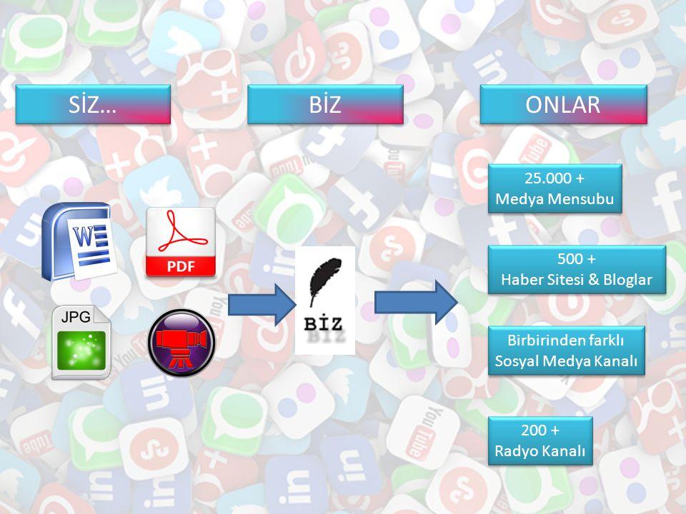 SİZ… 25.000 + Medya Mensubu 25.000 + Medya Mensubu 500 + Haber Sitesi & Bloglar 500 + Haber Sitesi & Bloglar Birbirinden farklı Sosyal Medya Kanalı Birbirinden farklı Sosyal Medya Kanalı 200 + Radyo Kanalı 200 + Radyo Kanalı BİZ ONLAR