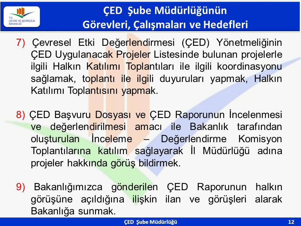 ÇED Şube Müdürlüğü 12 ÇED Şube Müdürlüğünün Görevleri, Çalışmaları ve Hedefleri 7) Çevresel Etki Değerlendirmesi (ÇED) Yönetmeliğinin ÇED Uygulanacak