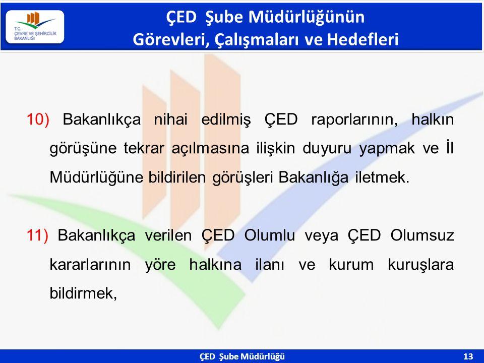 ÇED Şube Müdürlüğü 13 ÇED Şube Müdürlüğünün Görevleri, Çalışmaları ve Hedefleri 10) Bakanlıkça nihai edilmiş ÇED raporlarının, halkın görüşüne tekrar