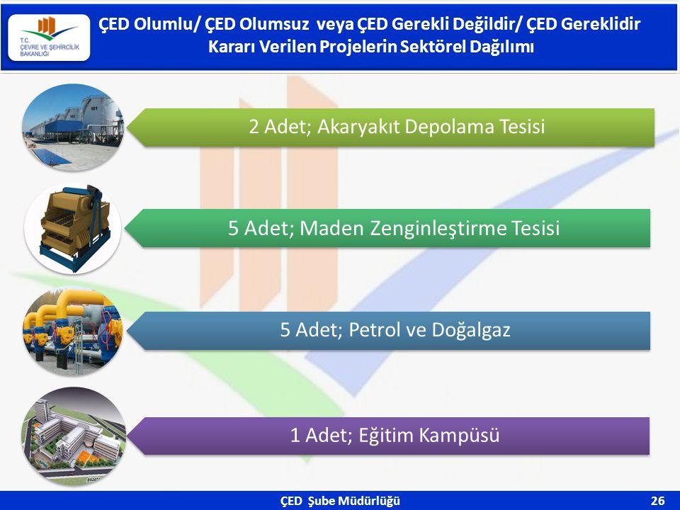 ÇED Şube Müdürlüğü 26 ÇED Olumlu/ ÇED Olumsuz veya ÇED Gerekli Değildir/ ÇED Gereklidir Kararı Verilen Projelerin Sektörel Dağılımı 2 Adet; Akaryakıt