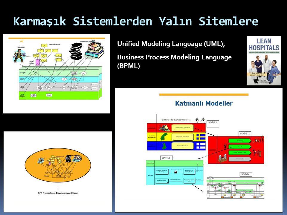 Karmaşık Sistemlerden Yalın Sitemlere Unified Modeling Language (UML), Business Process Modeling Language (BPML)