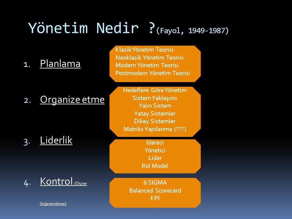 Yönetim Nedir .(Fayol, 1949-1987) 1. Planlama 2. Organize etme 3.