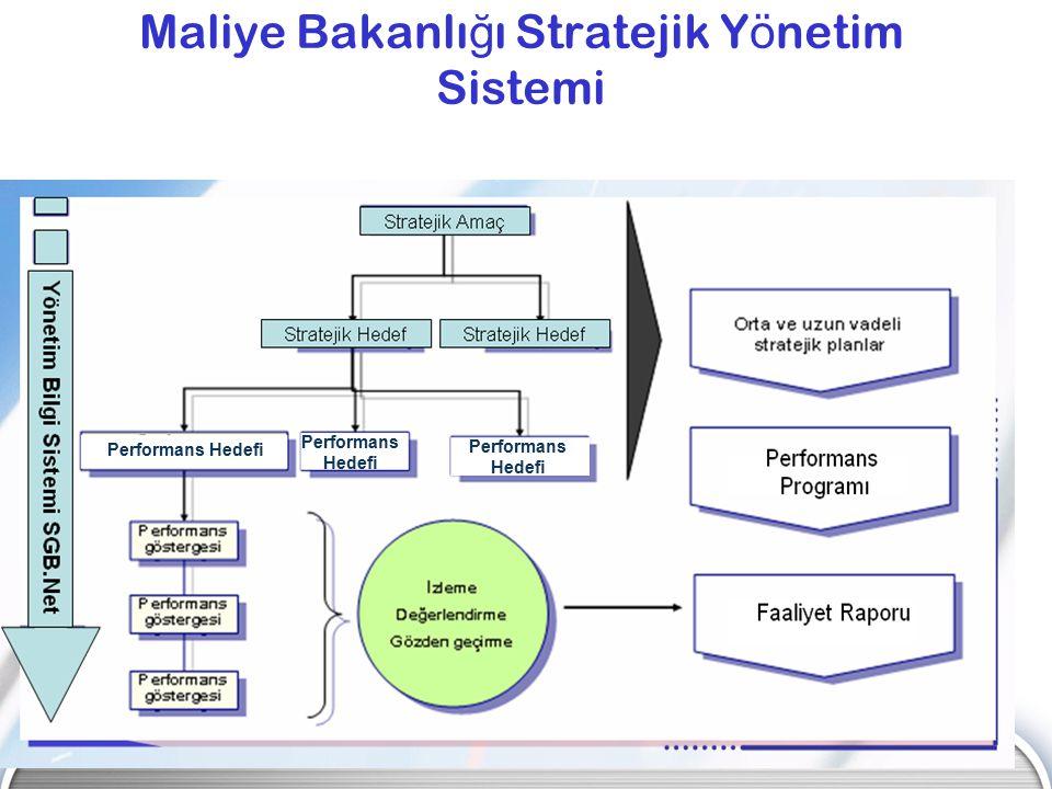 3 Maliye Bakanlı ğ ı Stratejik Y ö netim Sistemi Performans Hedefi Performans Hedefi Performans Hedefi