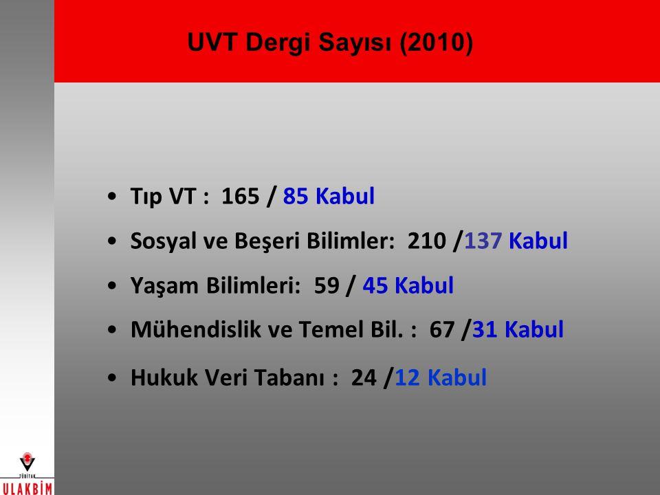Tıp VT : 165 / 85 Kabul Sosyal ve Beşeri Bilimler: 210 /137 Kabul Yaşam Bilimleri: 59 / 45 Kabul Mühendislik ve Temel Bil. : 67 /31 Kabul Hukuk Veri T