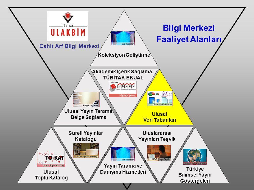 Ulusal Toplu Katalog Yayın Tarama ve Danışma Hizmetleri Türkiye Bilimsel Yayın Göstergeleri Ulusal Veri Tabanları Koleksiyon Geliştirme Ulusal Yayın T