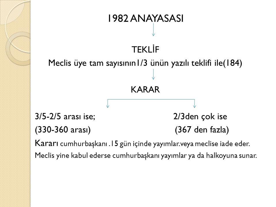 1982 ANAYASASI TEKL İ F Meclis üye tam sayısının1/3 ünün yazılı teklifi ile(184) KARAR 3/5-2/5 arası ise; 2/3den çok ise (330-360 arası) (367 den fazla) Kararı cumhurbaşkanı.15 gün içinde yayımlar.veya meclise iade eder.