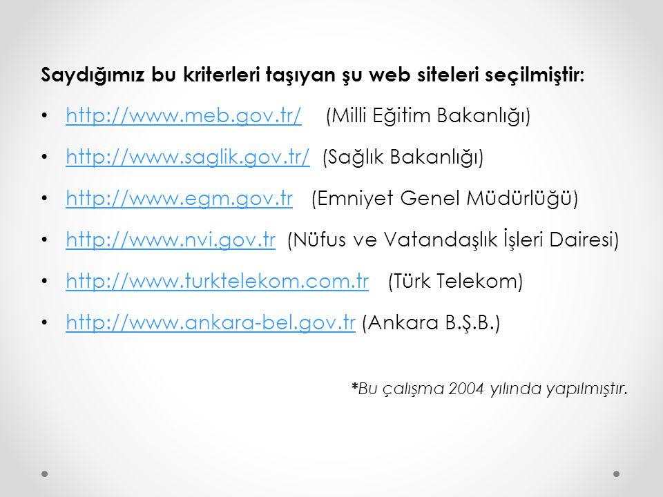 Saydığımız bu kriterleri taşıyan şu web siteleri seçilmiştir: http://www.meb.gov.tr/ (Milli Eğitim Bakanlığı) http://www.meb.gov.tr/ http://www.saglik
