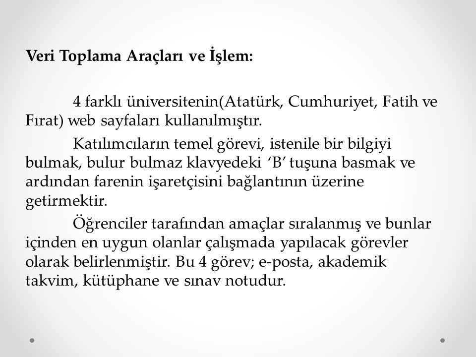 Veri Toplama Araçları ve İşlem: 4 farklı üniversitenin(Atatürk, Cumhuriyet, Fatih ve Fırat) web sayfaları kullanılmıştır. Katılımcıların temel görevi,
