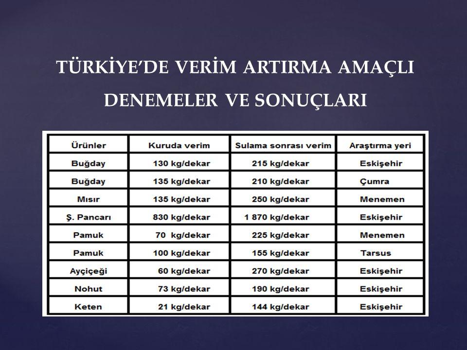TÜRKİYE'DE VERİM ARTIRMA AMAÇLI DENEMELER VE SONUÇLARI