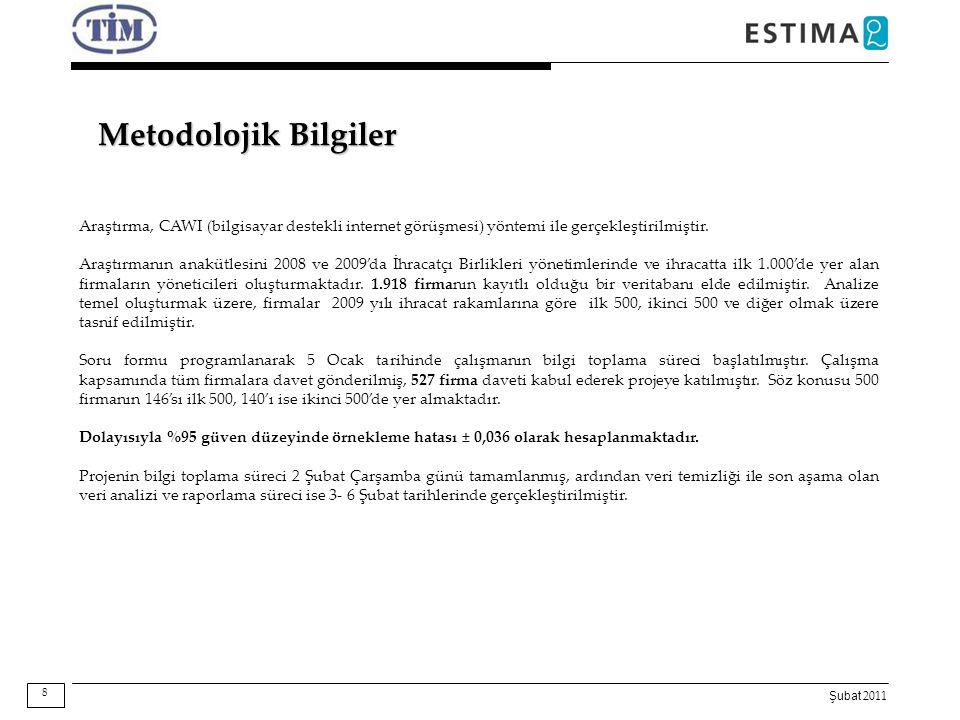 Şubat 2011 Metodolojik Bilgiler Internet tabanlı görüşmeler için tasarlanan elektronik form 9 N Katılım Oranı Ortalama Cevaplanma Süresi 1.