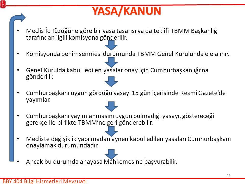 49YASA/KANUN Meclis İç Tüzüğüne göre bir yasa tasarısı ya da teklifi TBMM Başkanlığı tarafından ilgili komisyona gönderilir.