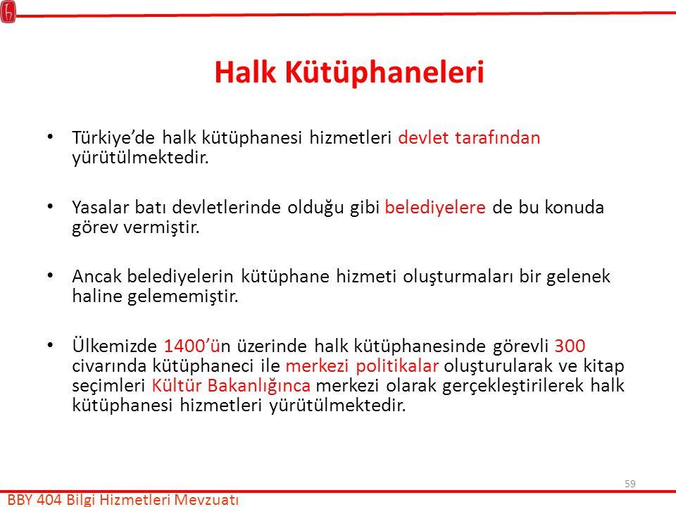 59 Halk Kütüphaneleri Türkiye'de halk kütüphanesi hizmetleri devlet tarafından yürütülmektedir.