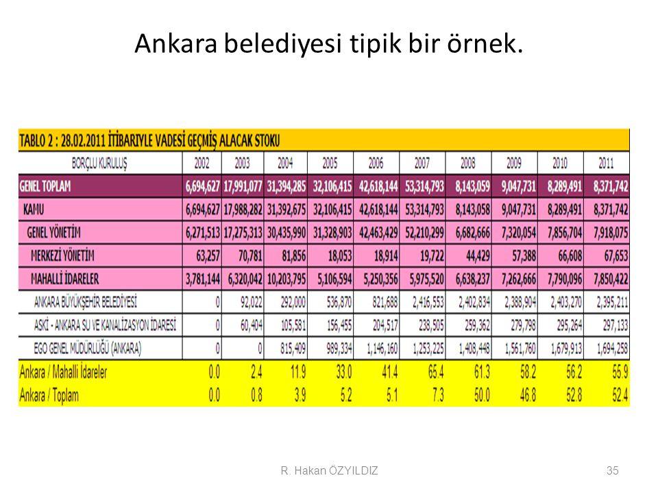 Ankara belediyesi tipik bir örnek. 35R. Hakan ÖZYILDIZ