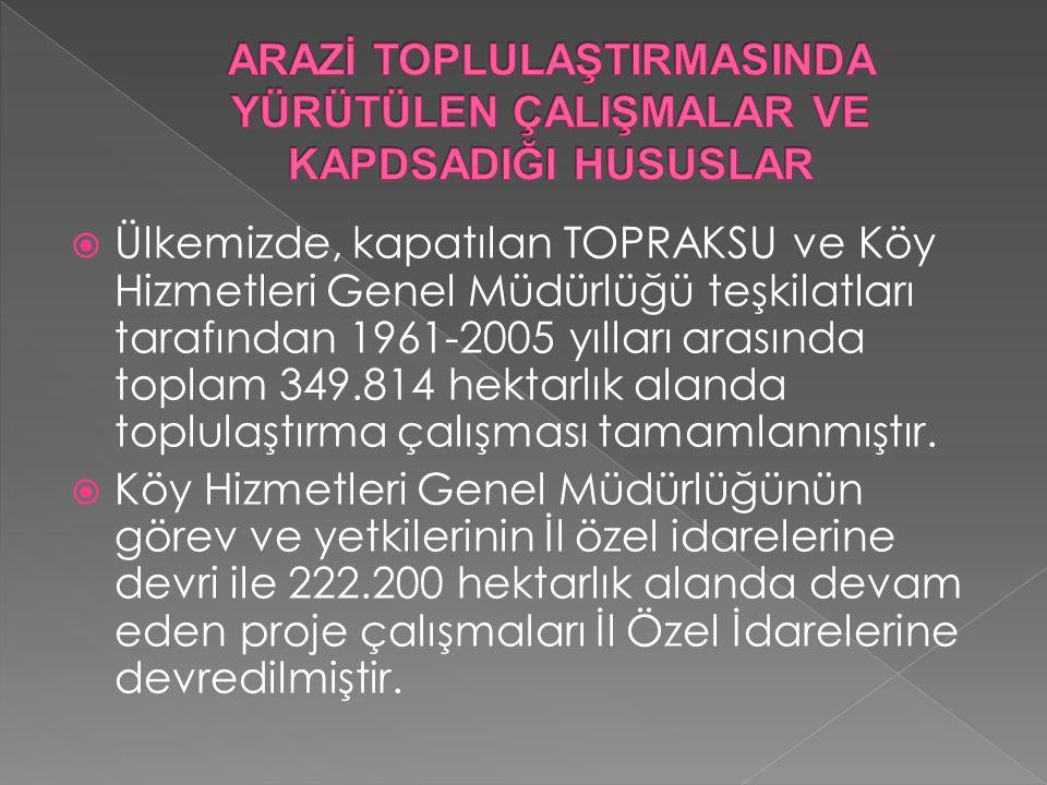  Ülkemizde, kapatılan TOPRAKSU ve Köy Hizmetleri Genel Müdürlüğü teşkilatları tarafından 1961-2005 yılları arasında toplam 349.814 hektarlık alanda t