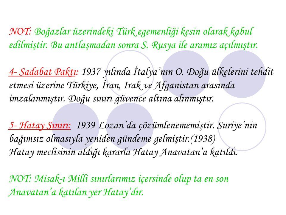 NOT: Boğazlar üzerindeki Türk egemenliği kesin olarak kabul edilmiştir.