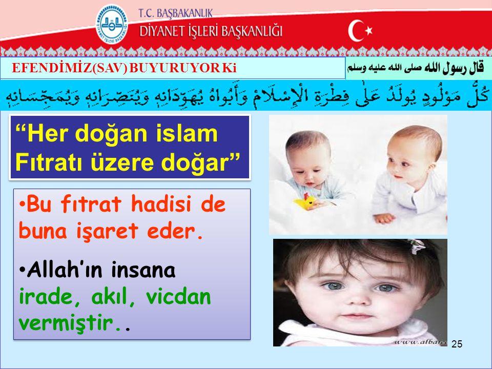 Her doğan islam Fıtratı üzere doğar Bu fıtrat hadisi de buna işaret eder.