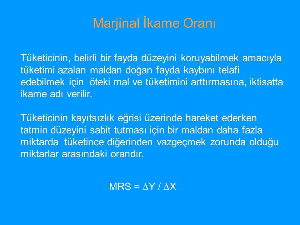 a b Y malı birimi X malı birimi 26 67 Marjinal ikame oranının türetilmesi (MRS)