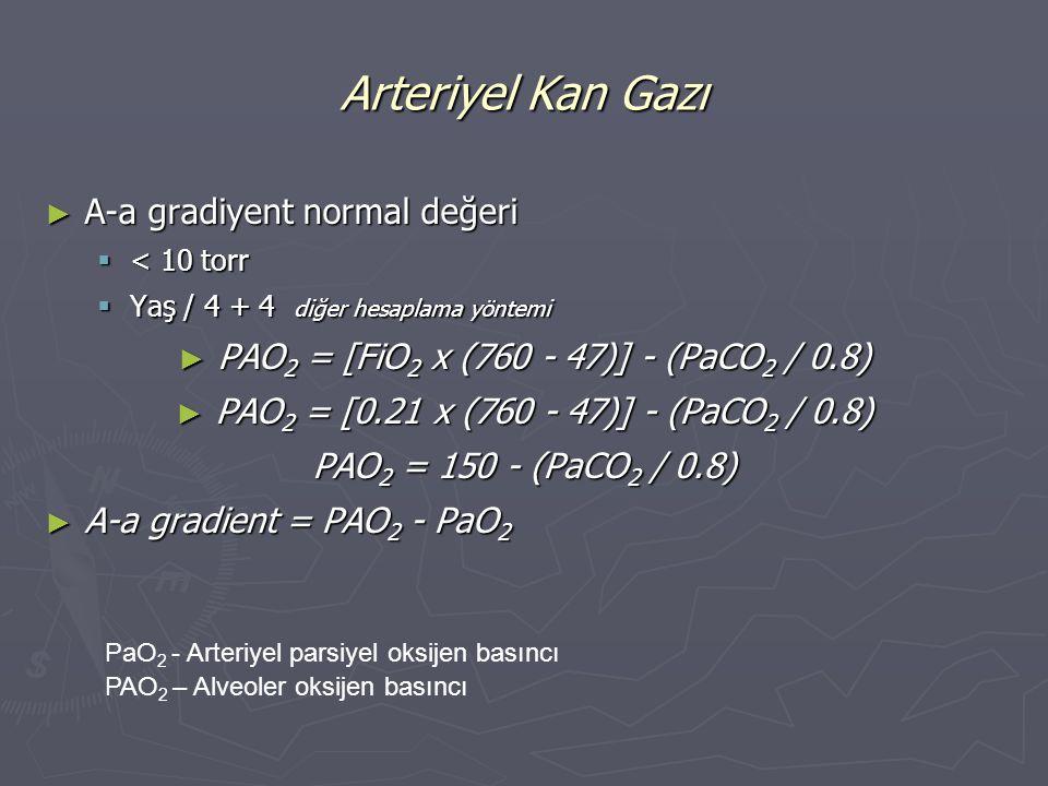 PaO 2 - Arteriyel parsiyel oksijen basıncı PAO 2 – Alveoler oksijen basıncı ► A-a gradiyent normal değeri  < 10 torr  Yaş / 4 + 4 diğer hesaplama yö