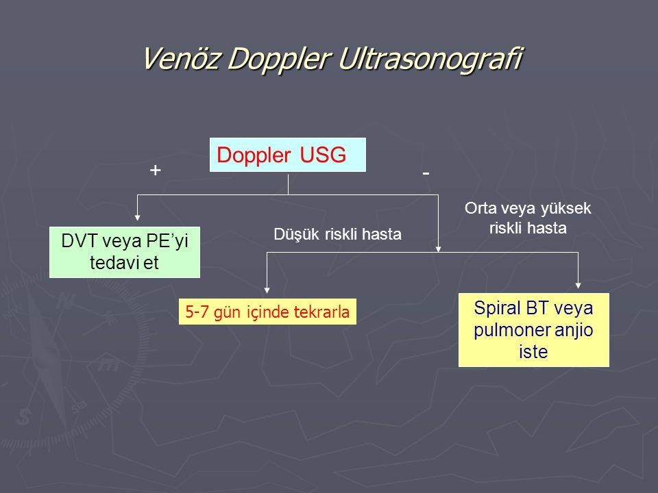 Doppler USG + - DVT veya PE'yi tedavi et Düşük riskli hasta Orta veya yüksek riskli hasta Spiral BT veya pulmoner anjio iste Venöz Doppler Ultrasonogr