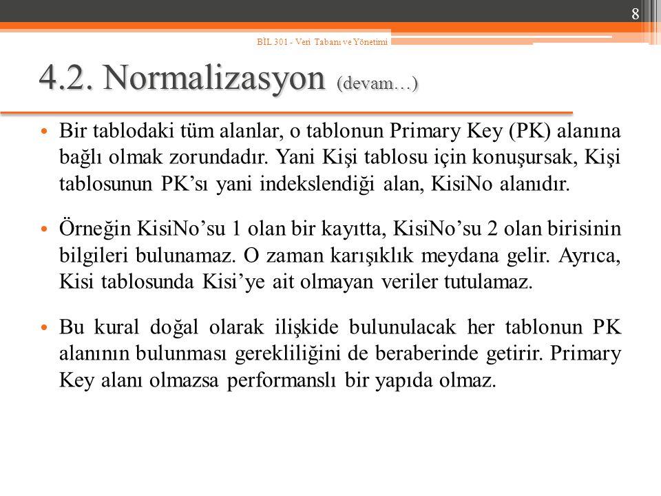 4.2. Normalizasyon (devam…) Bir tablodaki tüm alanlar, o tablonun Primary Key (PK) alanına bağlı olmak zorundadır. Yani Kişi tablosu için konuşursak,